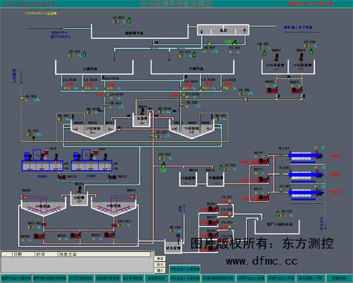 斯贝克—污水处理自动化控制系统